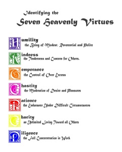 plato s 4 cardinal virtues symbol