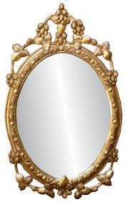 Relationships - What's in the Mirror?